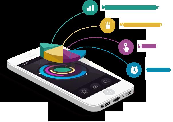 mobil uyumlu crm programı