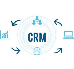 crm programı ve Müşteri İlişkileri Yönetimi , b2b yöetimi satış ve pazarlama