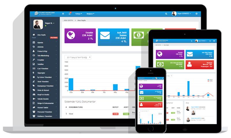 ücretsiz crm programı, crm sistemi ve müşteri ilişkileri yönetimi